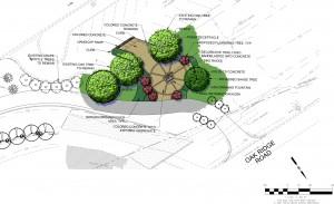 Trailhead plaza plan